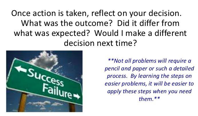 evaluate your decision