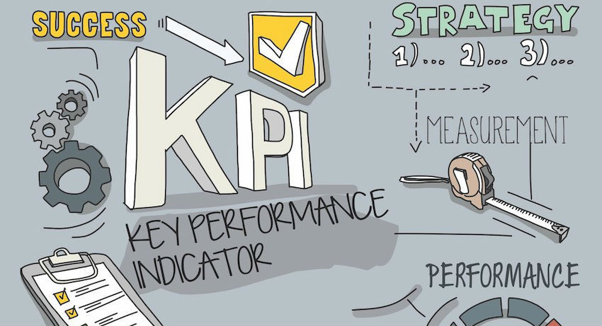 establish your KPI's