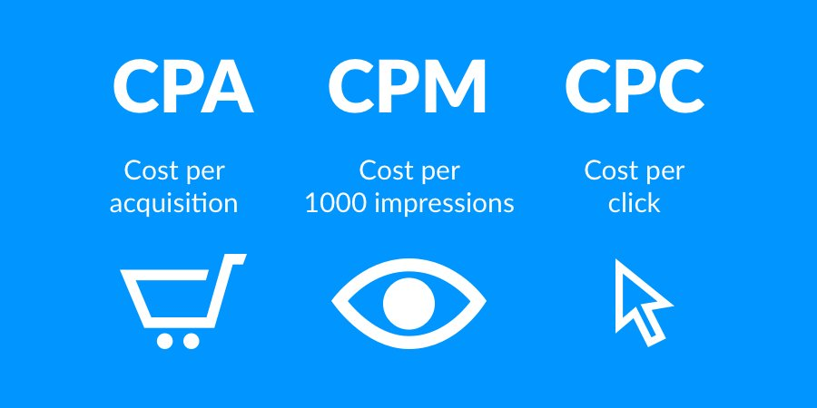 Ultimate Guide CPM, CPC, And CPA Meaning And Differences