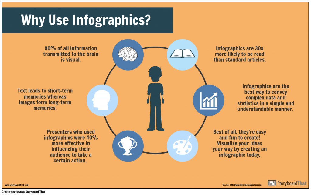Use infographics for link building
