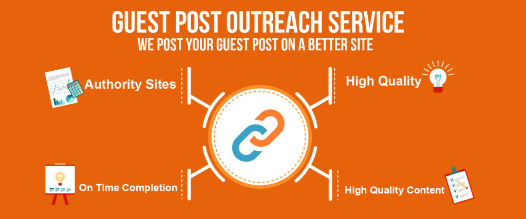 prepare your Guest post for targeted website